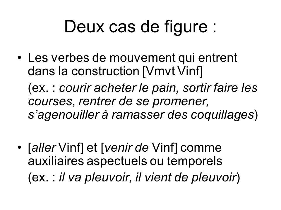 Deux cas de figure :Les verbes de mouvement qui entrent dans la construction [Vmvt Vinf]